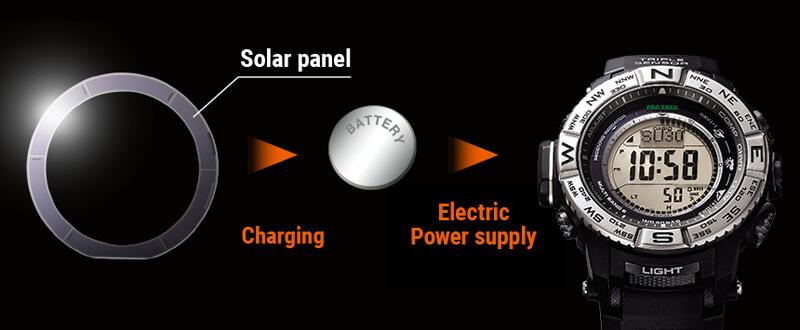 Tough Solar - Bước tiến công nghệ đột phá của đồng hồ Casio