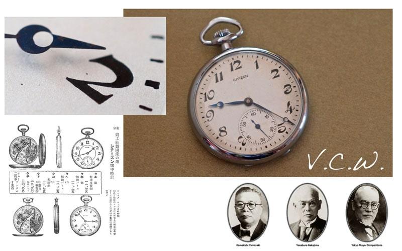 Thương hiệu đồng hồ Citizen Nhật Bản